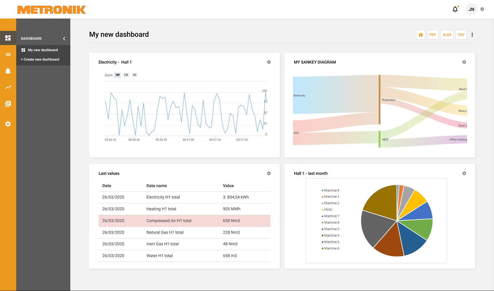 energy managment_dashboard